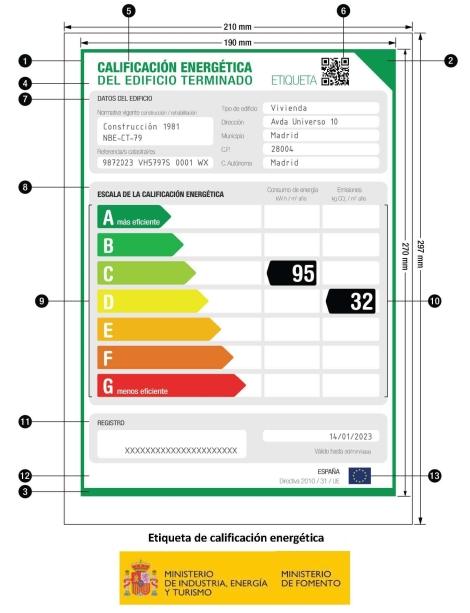 Modelo homologado de Etiqueta Energética